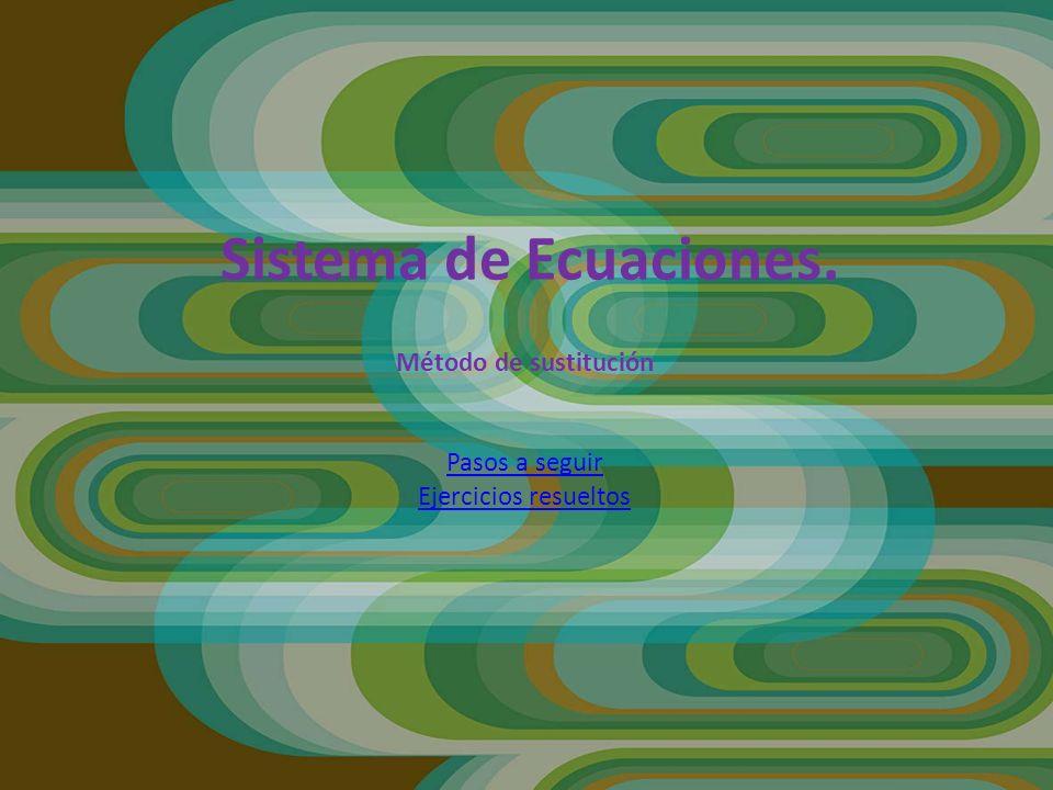 Sistema de Ecuaciones. Método de sustitución Pasos a seguir Ejercicios resueltos