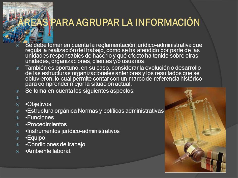ÁREAS PARA AGRUPAR LA INFORMACIÓN Se debe tomar en cuenta la reglamentación jurídico-administrativa que regula la realización del trabajo, como se ha