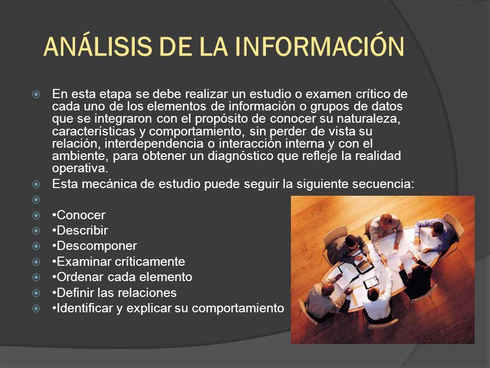 ANÁLISIS DE LA INFORMACIÓN En esta etapa se debe realizar un estudio o examen crítico de cada uno de los elementos de información o grupos de datos qu