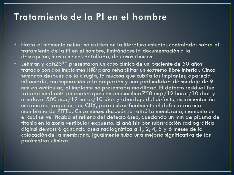 Hasta el momento actual no existen en la literatura estudios controlados sobre el tratamiento de la PI en el hombre, limitándose la documentación a la