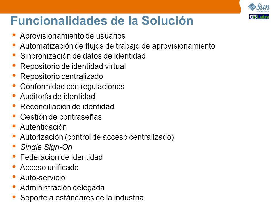 Funcionalidades de la Solución Aprovisionamiento de usuarios Automatización de flujos de trabajo de aprovisionamiento Sincronización de datos de ident