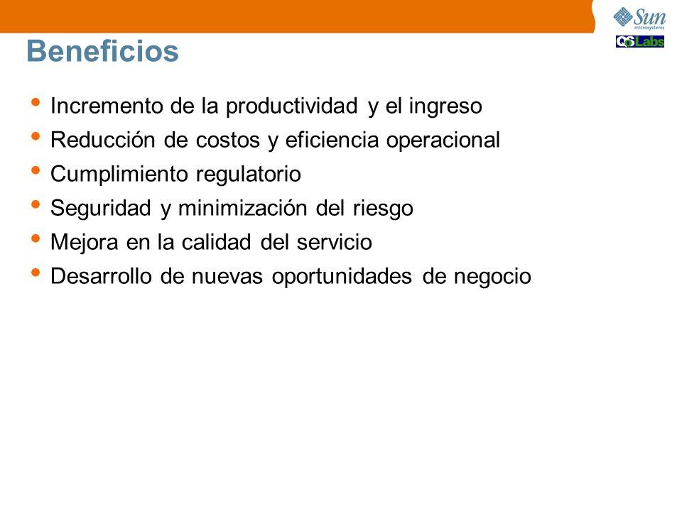 Beneficios Incremento de la productividad y el ingreso Reducción de costos y eficiencia operacional Cumplimiento regulatorio Seguridad y minimización del riesgo Mejora en la calidad del servicio Desarrollo de nuevas oportunidades de negocio