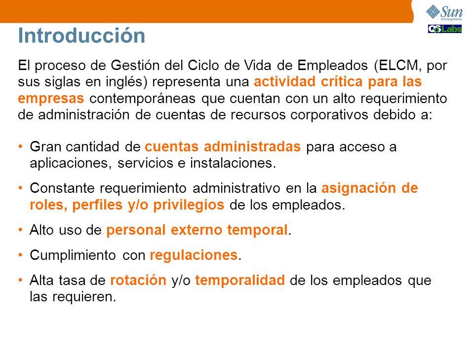 Introducción El proceso de Gestión del Ciclo de Vida de Empleados (ELCM, por sus siglas en inglés) representa una actividad crítica para las empresas