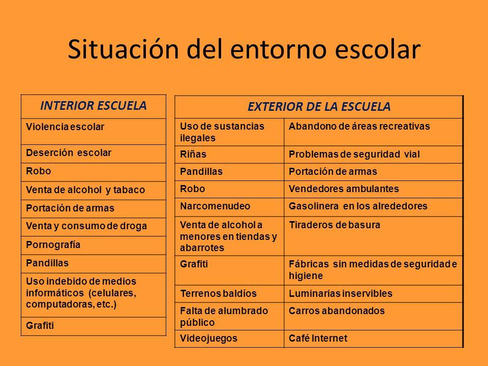 LA COMUNIDAD FACTORES DE RIESGO EN LA COMUNIDAD Violencia familiar y social.