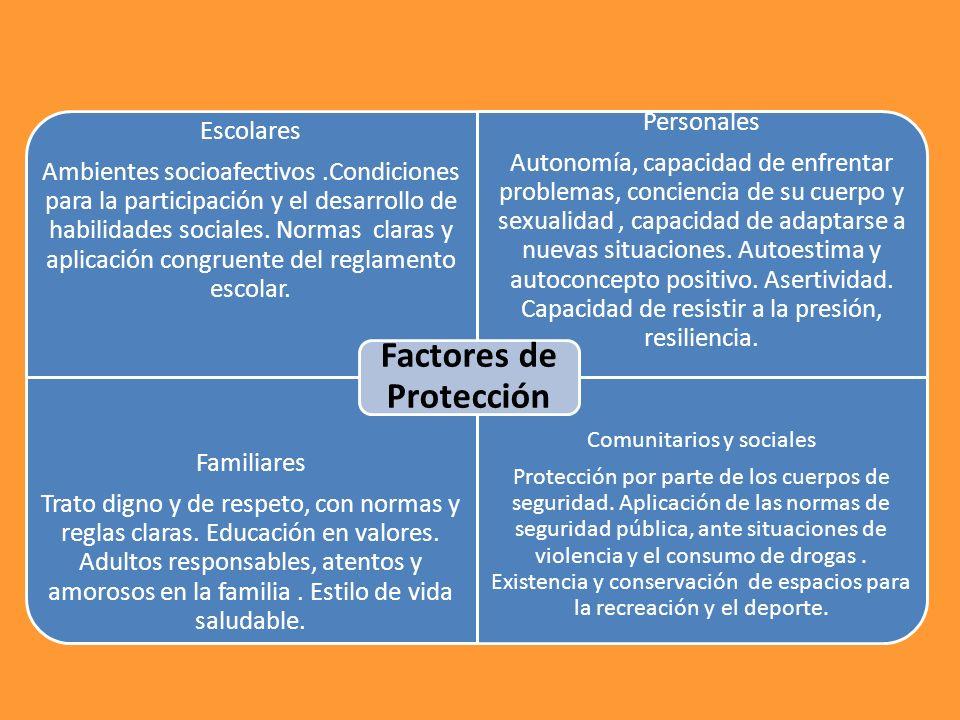 Escolares Ambientes socioafectivos.Condiciones para la participación y el desarrollo de habilidades sociales. Normas claras y aplicación congruente de