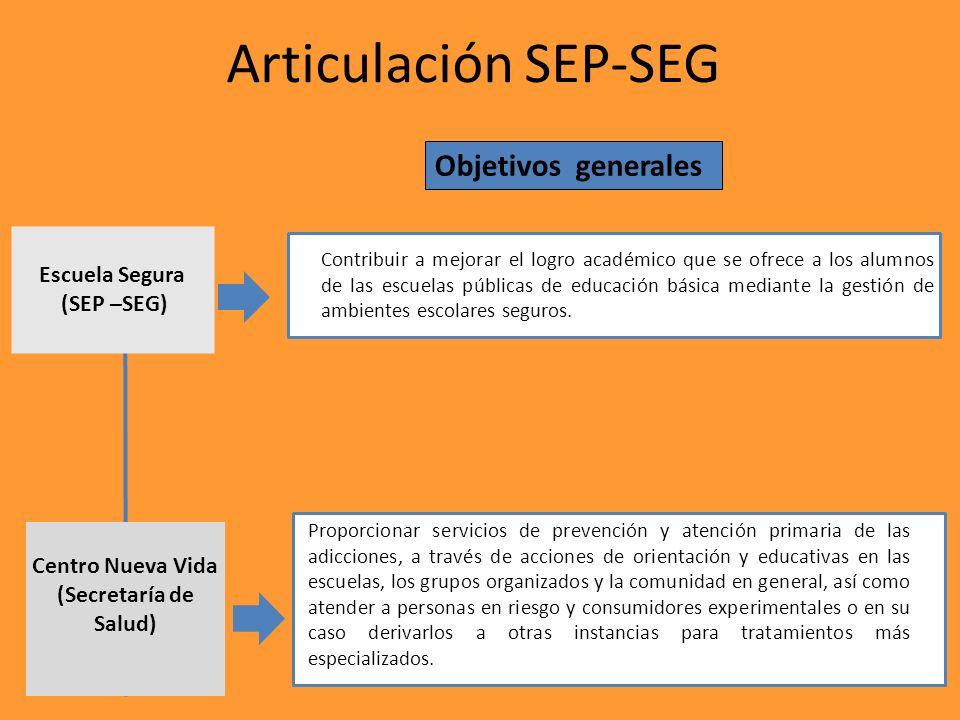 Escuela Segura (SEP –SEG) Centro Nueva Vida (Secretaría de Salud) Objetivos generales Contribuir a mejorar el logro académico que se ofrece a los alum