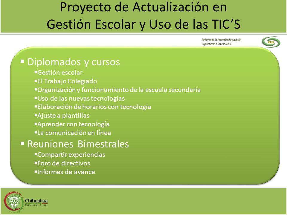 Proyecto de Actualización en Gestión Escolar y Uso de las TICS Diplomados y cursos Gestión escolar El Trabajo Colegiado Organización y funcionamiento