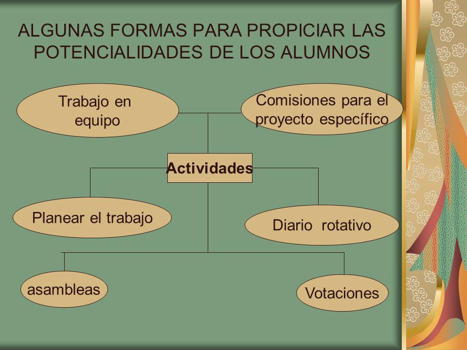 ALGUNAS FORMAS PARA PROPICIAR LAS POTENCIALIDADES DE LOS ALUMNOS Actividades Trabajo en equipo Comisiones para el proyecto específico Planear el traba