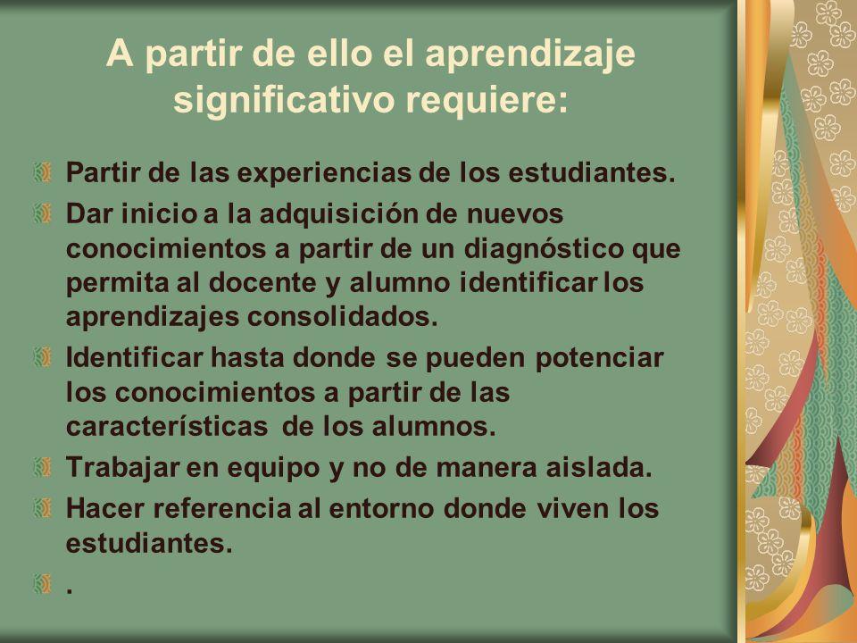 ALGUNAS FORMAS PARA PROPICIAR LAS POTENCIALIDADES DE LOS ALUMNOS Actividades Trabajo en equipo Comisiones para el proyecto específico Planear el trabajo Diario rotativo asambleas Votaciones