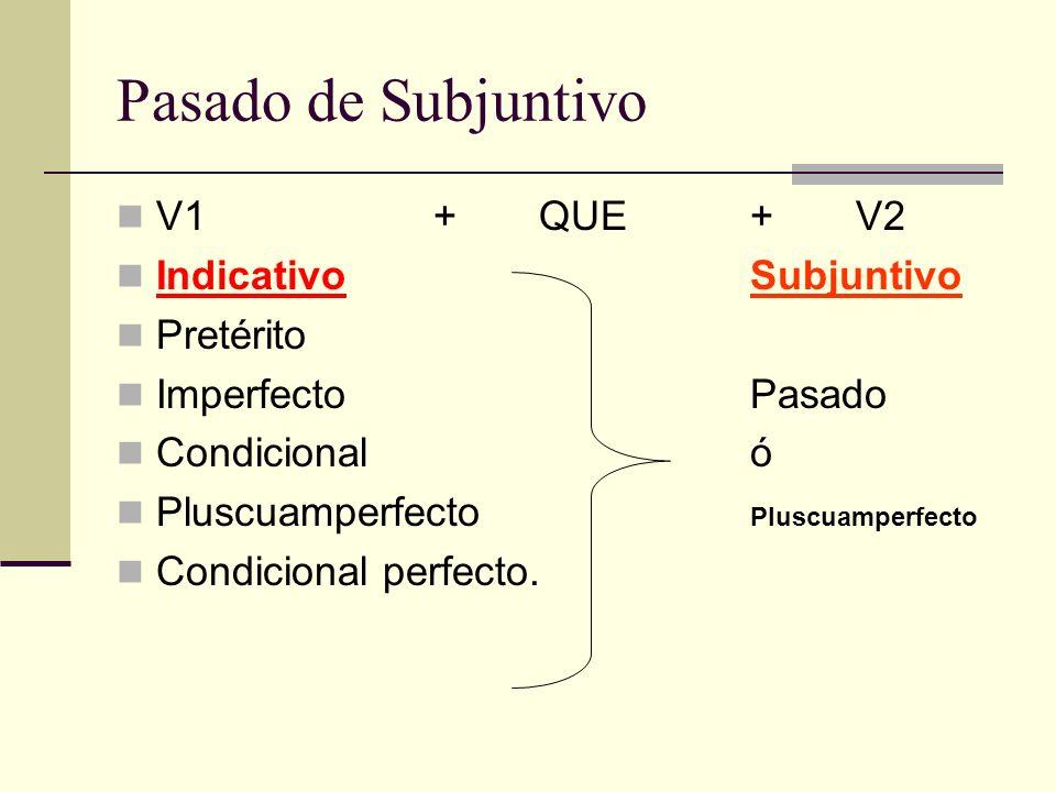 Pasado de Subjuntivo V1+QUE+V2 IndicativoSubjuntivo Pretérito Imperfecto Pasado Condicionaló Pluscuamperfecto Pluscuamperfecto Condicional perfecto.