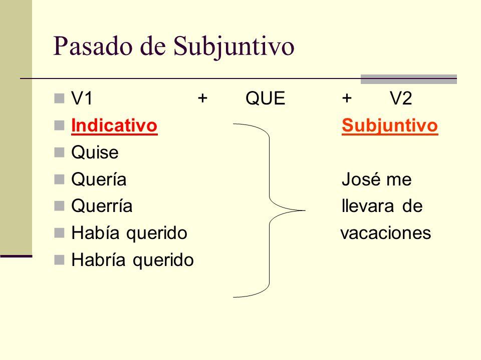 Pasado de Subjuntivo V1+QUE+V2 IndicativoSubjuntivo Quise Quería José me Querríallevara de Había querido vacaciones Habría querido