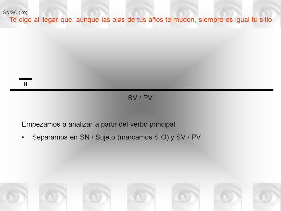 Te digo al llegar que, aunque las olas de tus años te muden, siempre es igual tu sitio N SN/SO (Yo) Empezamos a analizar a partir del verbo principal: Separamos en SN / Sujeto (marcamos S.O) y SV / PV SV / PV