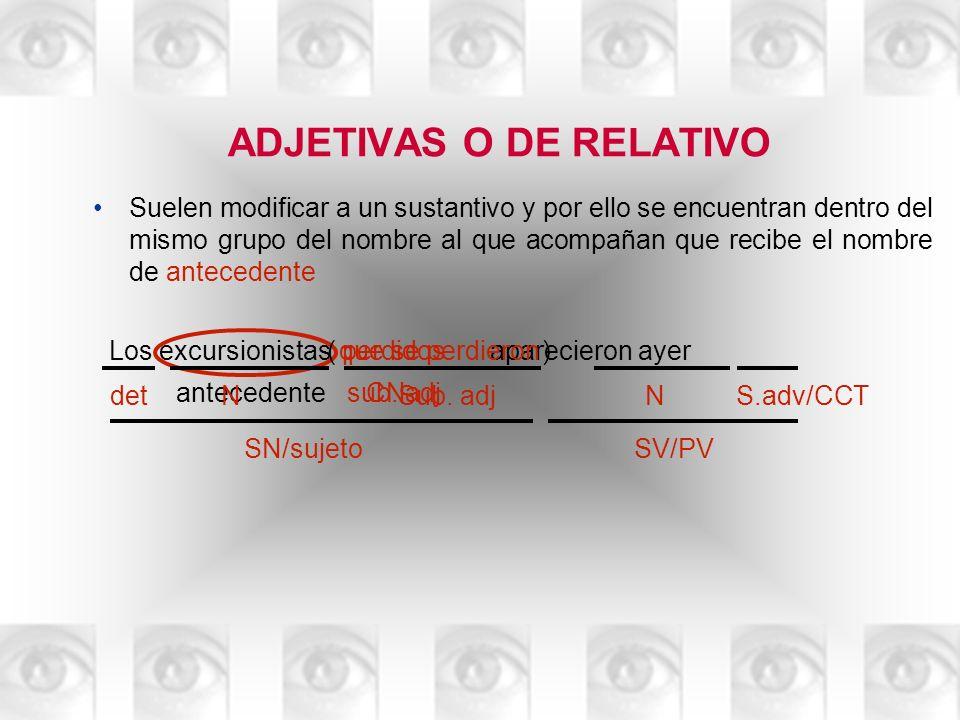 ADJETIVAS O DE RELATIVO Suelen modificar a un sustantivo y por ello se encuentran dentro del mismo grupo del nombre al que acompañan que recibe el nom
