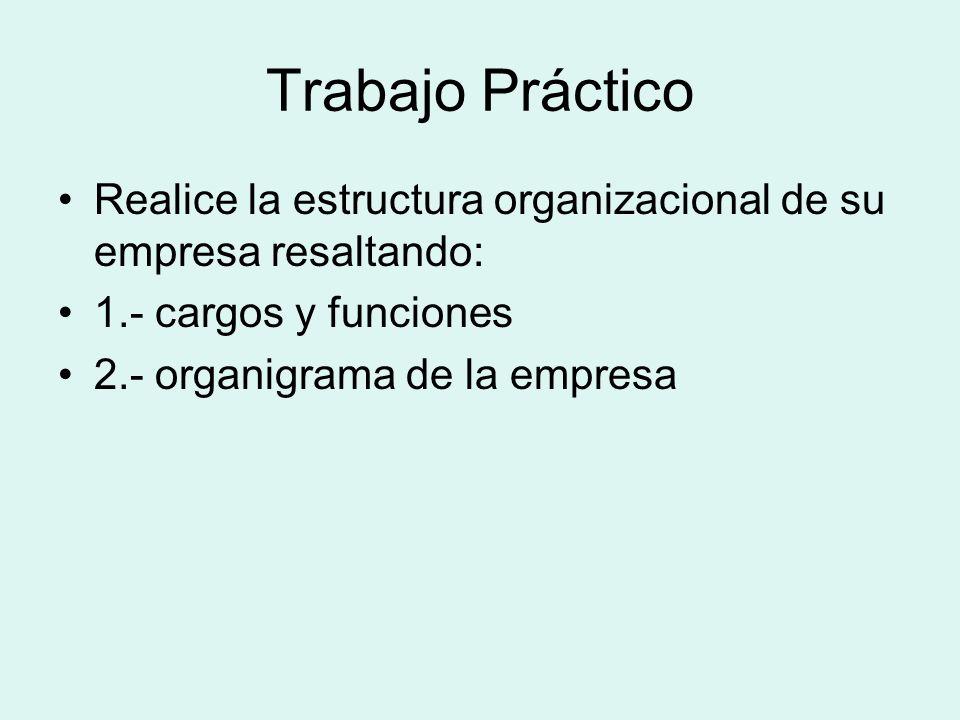 Trabajo Práctico Realice la estructura organizacional de su empresa resaltando: 1.- cargos y funciones 2.- organigrama de la empresa