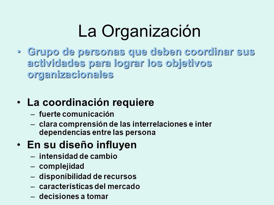 La Organización Grupo de personas que deben coordinar sus actividades para lograr los objetivos organizacionalesGrupo de personas que deben coordinar