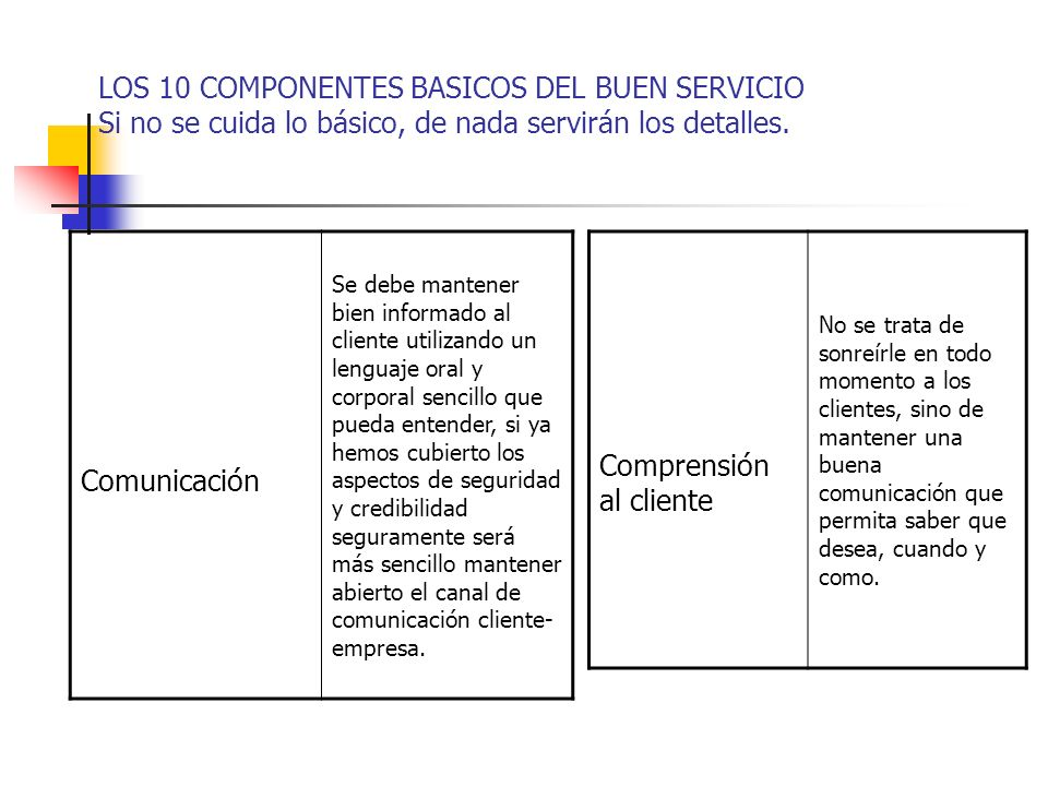 LOS 10 COMPONENTES BASICOS DEL BUEN SERVICIO Si no se cuida lo básico, de nada servirán los detalles. Comunicación Se debe mantener bien informado al