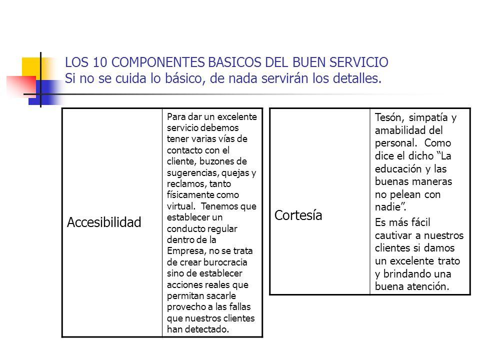 LOS 10 COMPONENTES BASICOS DEL BUEN SERVICIO Si no se cuida lo básico, de nada servirán los detalles. Accesibilidad Para dar un excelente servicio deb