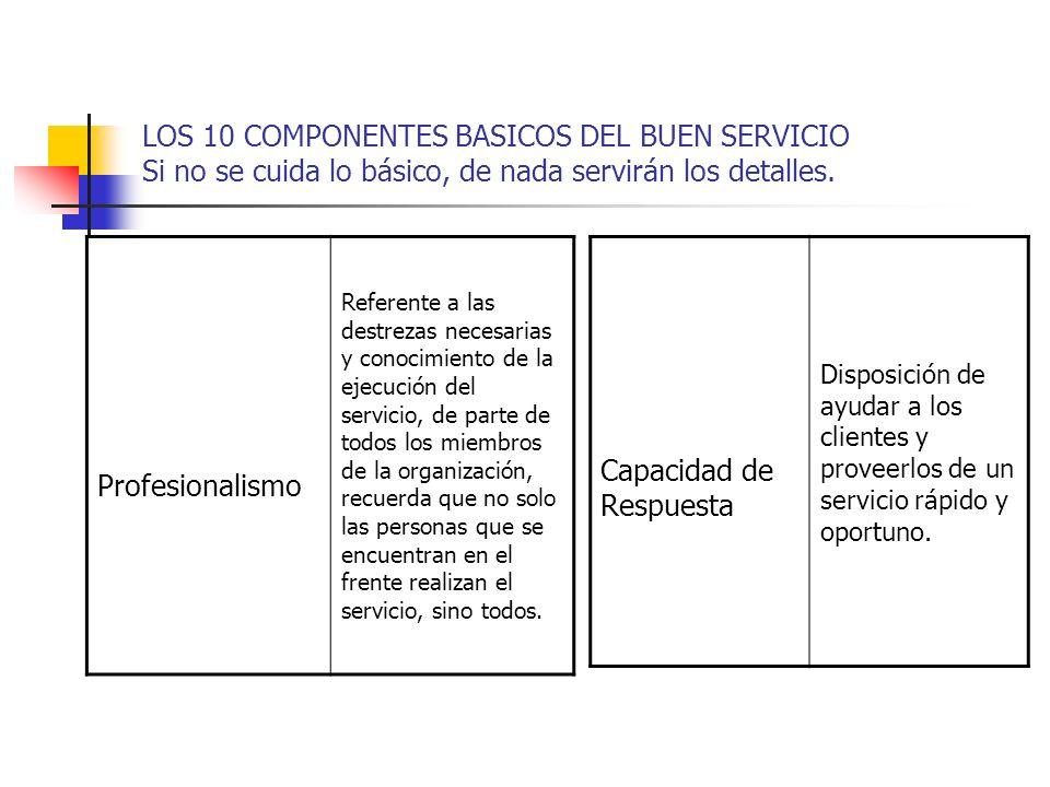 LOS 10 COMPONENTES BASICOS DEL BUEN SERVICIO Si no se cuida lo básico, de nada servirán los detalles. Profesionalismo Referente a las destrezas necesa