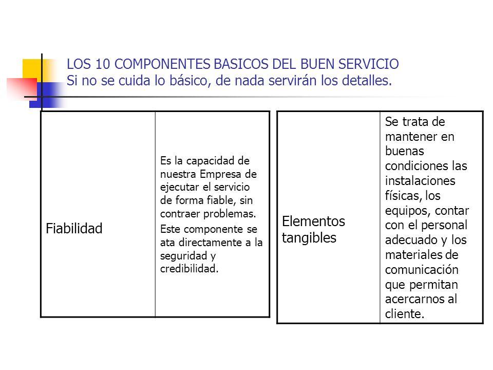LOS 10 COMPONENTES BASICOS DEL BUEN SERVICIO Si no se cuida lo básico, de nada servirán los detalles. Fiabilidad Es la capacidad de nuestra Empresa de