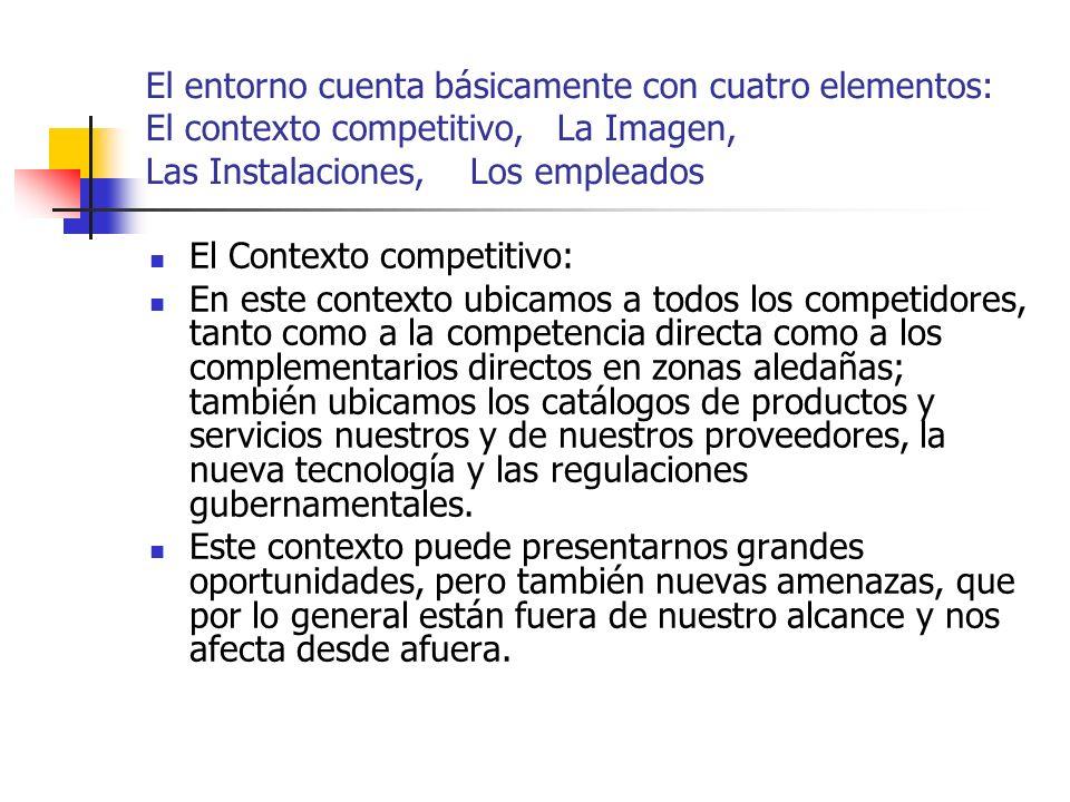 El entorno cuenta básicamente con cuatro elementos: El contexto competitivo, La Imagen, Las Instalaciones, Los empleados El Contexto competitivo: En e