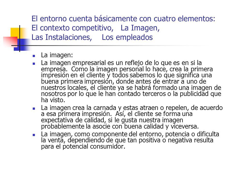 El entorno cuenta básicamente con cuatro elementos: El contexto competitivo, La Imagen, Las Instalaciones, Los empleados La imagen: La imagen empresar
