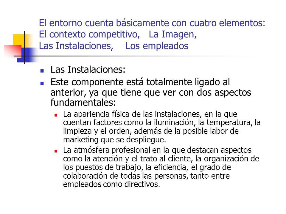 El entorno cuenta básicamente con cuatro elementos: El contexto competitivo, La Imagen, Las Instalaciones, Los empleados Las Instalaciones: Este compo