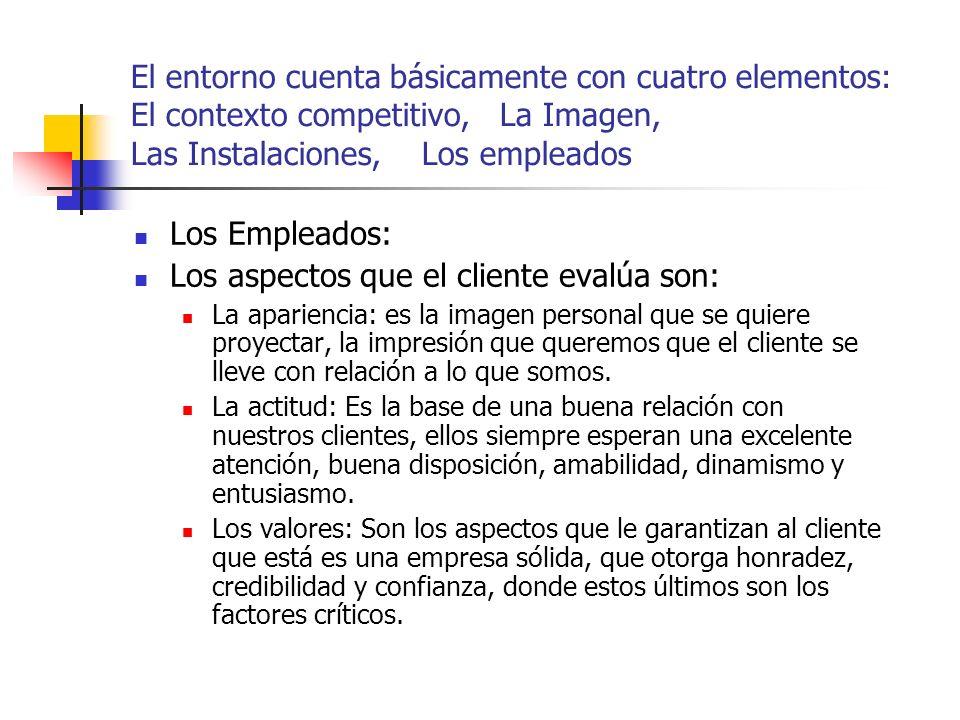 El entorno cuenta básicamente con cuatro elementos: El contexto competitivo, La Imagen, Las Instalaciones, Los empleados Los Empleados: Los aspectos q