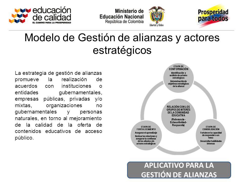Modelo de Gestión de alianzas y actores estratégicos La estrategia de gestión de alianzas promueve la realización de acuerdos con instituciones o enti
