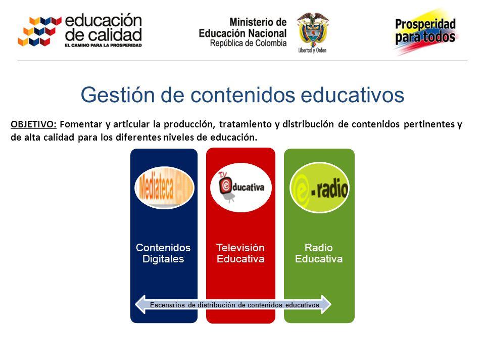Gestión de contenidos educativos Contenidos Digitales Televisión Educativa Radio Educativa Escenarios de distribución de contenidos educativos OBJETIV