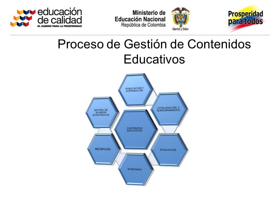 Mapa de procesos de tratamiento y gestión de contenidos educativos DESCRIPCIÓN Busca fomentar el intercambio, mejorar la calidad y consolidar la oferta de contenidos educativos a través de alianzas estratégicas.