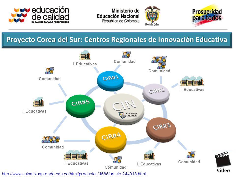Seguimiento, monitoreo y evaluación Centros de Innovación, Asistencia Técnica, Seguimiento Monitoreo y evaluación Estrategias seguidas desde la Oficin