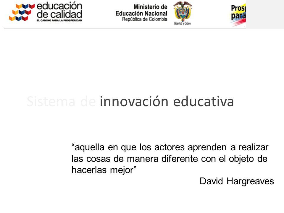 BOG-AAA123-20110325- Sistema de innovación educativa Capacidad de reconocer oportunidades y/o problemas Capacidad de actuar en el entorno