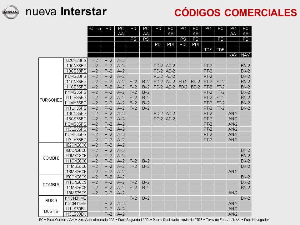 nueva Interstar CÓDIGOS COMERCIALES