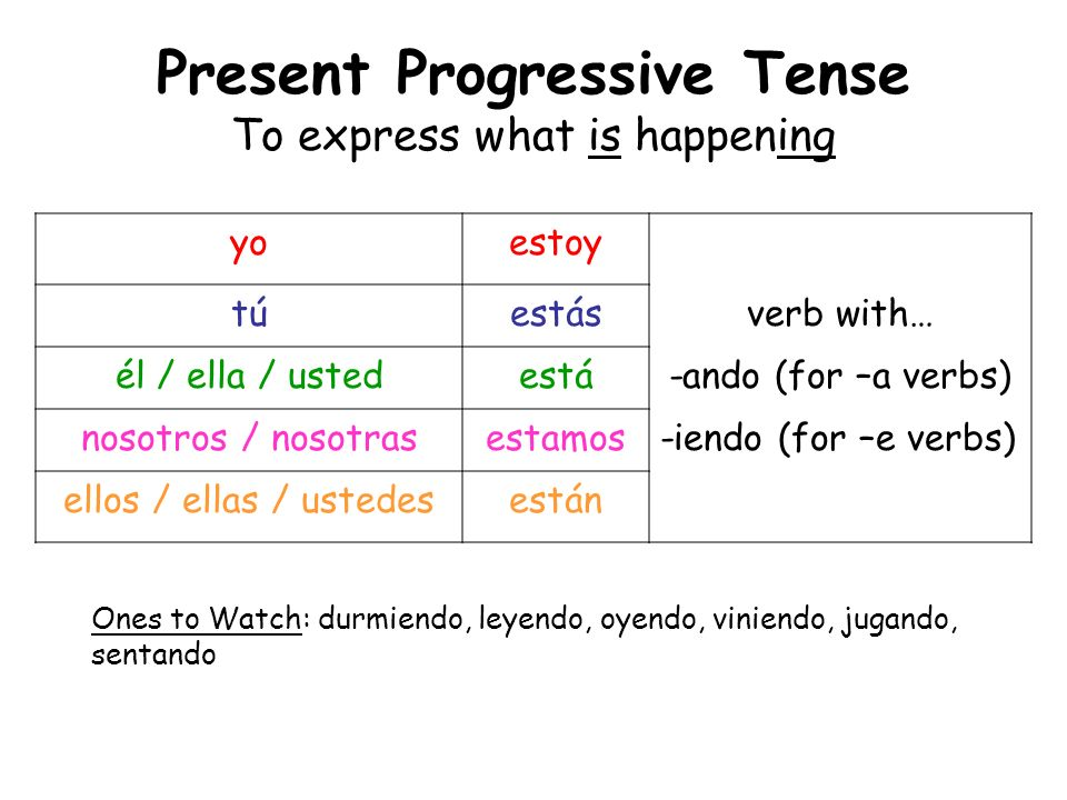 The Future Tense To express what will happen; wonderment or probability yo infinitive form of verb (verb with r on end) é túás él / ellaá nosotros / nosotrasemos ellos / ellas ustedes án **The future tense is not used to express a willingness to do something.