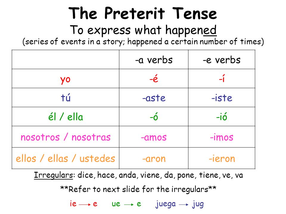 The Preterit Tense To express what happened (series of events in a story; happened a certain number of times) -a verbs-e verbs yo-é-í tú-aste-iste él