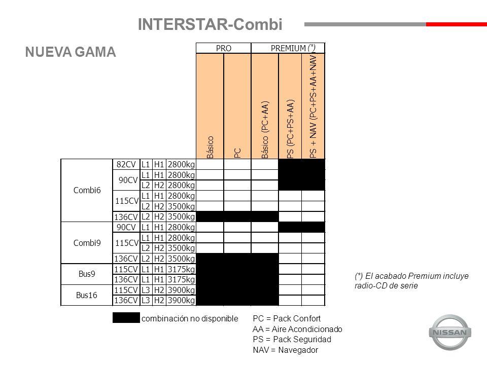 INTERSTAR-Combi NUEVA GAMA Básico PC Básico (PC+AA)PS (PC+PS+AA) PS + NAV (PC+PS+AA+NAV) 82CVL1H12800kg L1H12800kg L2H22800kg L1H12800kg L2H23500kg 136CV L2H23500kg 90CV L1H12800kg L1H12800kg L2H23500kg 136CVL2H23500kg 115CVL1H13175kg 136CVL1H13175kg 115CVL3H23900kg 136CVL3H23900kg combinación no disponiblePC = Pack Confort AA = Aire Acondicionado PS = Pack Seguridad NAV = Navegador PROPREMIUM Combi6 90CV 115CV Combi9115CV Bus9 Bus16 (*) El acabado Premium incluye radio-CD de serie (*)