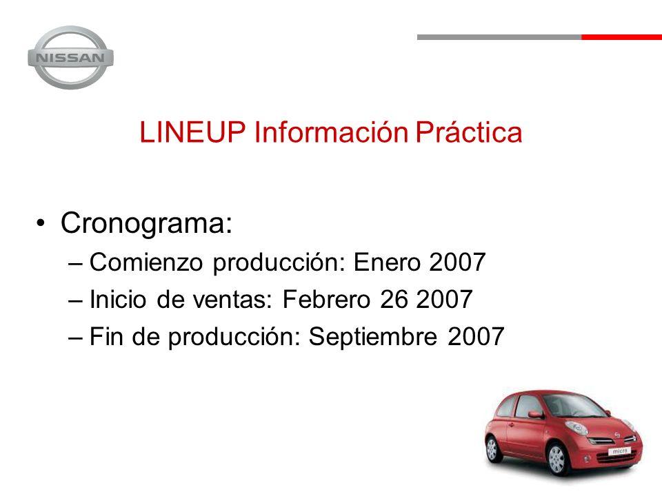 LINEUP Información Práctica Cronograma: –Comienzo producción: Enero 2007 –Inicio de ventas: Febrero 26 2007 –Fin de producción: Septiembre 2007