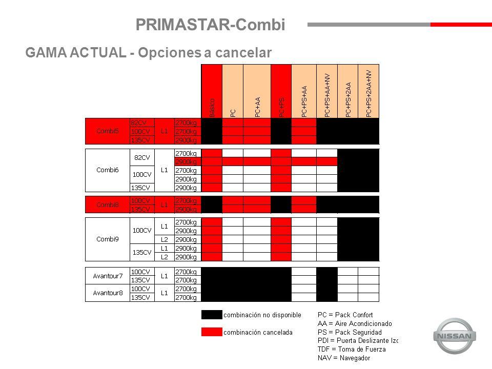PRIMASTAR-Combi GAMA ACTUAL - Opciones a cancelar