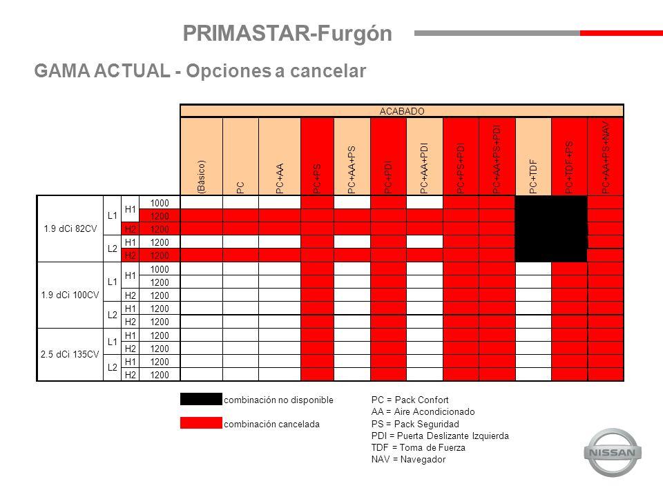 GAMA ACTUAL - Opciones a cancelar PRIMASTAR-Furgón