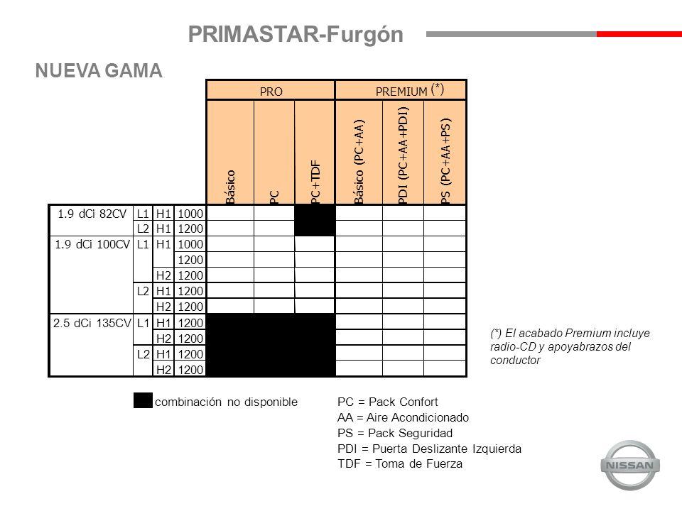 NUEVA GAMA PRIMASTAR-Furgón (*) (*) El acabado Premium incluye radio-CD y apoyabrazos del conductor