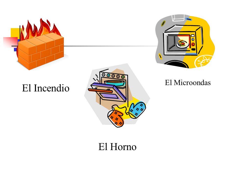 El Incendio El Horno El Microondas