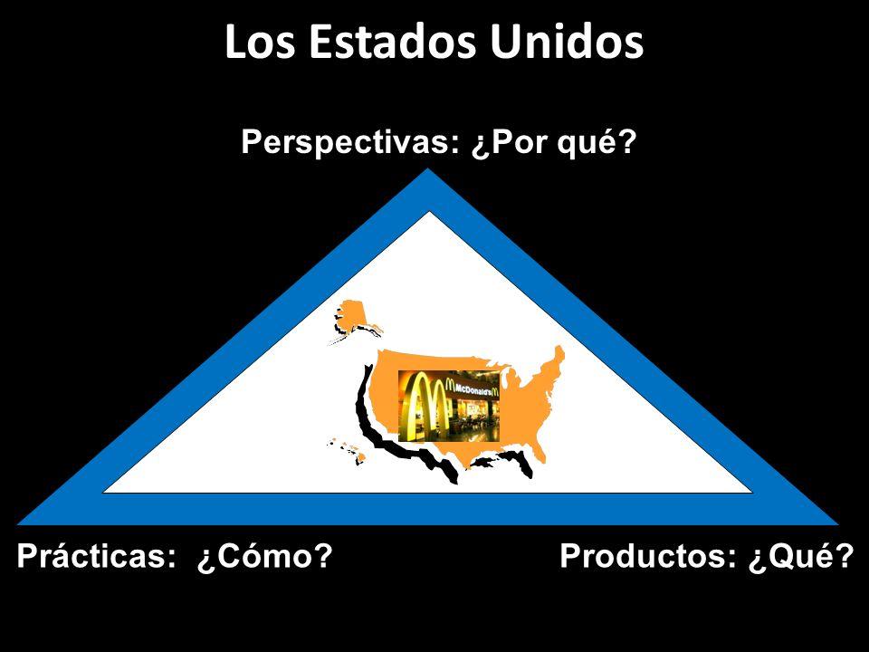Los Estados Unidos Prácticas: ¿Cómo Productos: ¿Qué Perspectivas: ¿Por qué