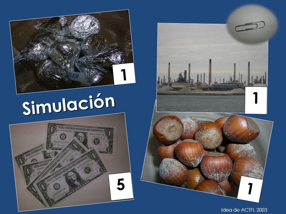 Idea de ACTFL 2003 1 1 5 1 Simulación