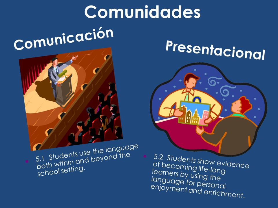 Presentacional Comunicación 5.2 Students show evidence of becoming life-long learners by using the language for personal enjoyment and enrichment. 5.1