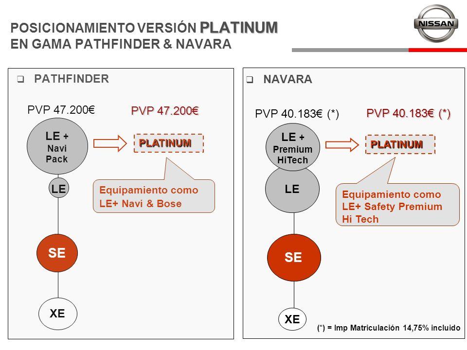 PLATINUM POSICIONAMIENTO VERSIÓN PLATINUM EN GAMA PATHFINDER & NAVARA PATHFINDER XE SE LE LE + Navi Pack PLATINUM Equipamiento como LE+ Navi & Bose NA