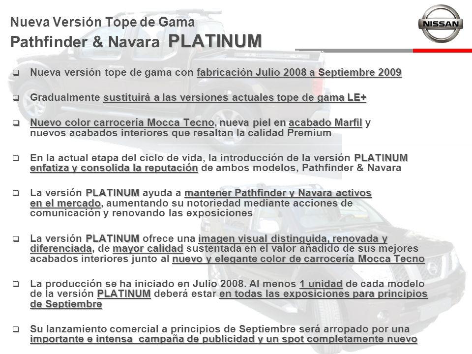 fabricación Julio 2008 a Septiembre 2009 Nueva versión tope de gama con fabricación Julio 2008 a Septiembre 2009 sustituirá a las versiones actuales t