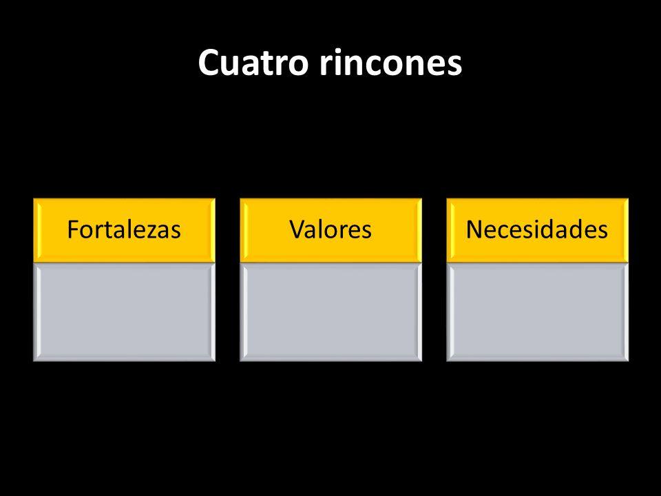 Cuatro rincones FortalezasValoresNecesidades