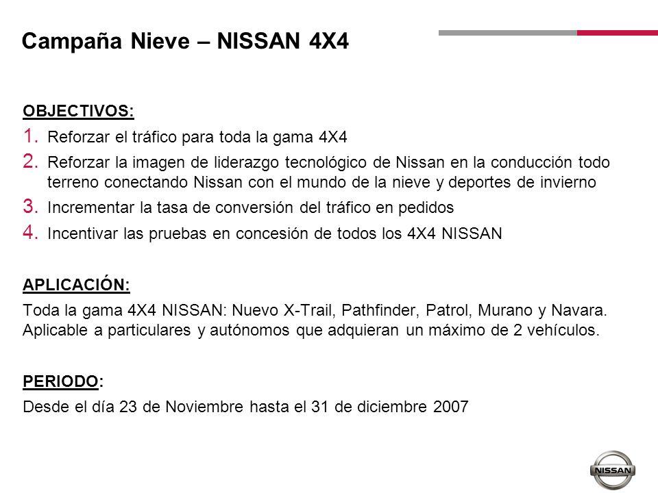 Campaña Nieve – NISSAN 4X4 OBJECTIVOS: 1. Reforzar el tráfico para toda la gama 4X4 2. Reforzar la imagen de liderazgo tecnológico de Nissan en la con