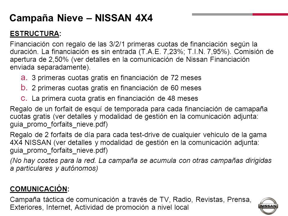 Campaña Nieve – NISSAN 4X4 ESTRUCTURA: Financiación con regalo de las 3/2/1 primeras cuotas de financiación según la duración. La financiación es sin