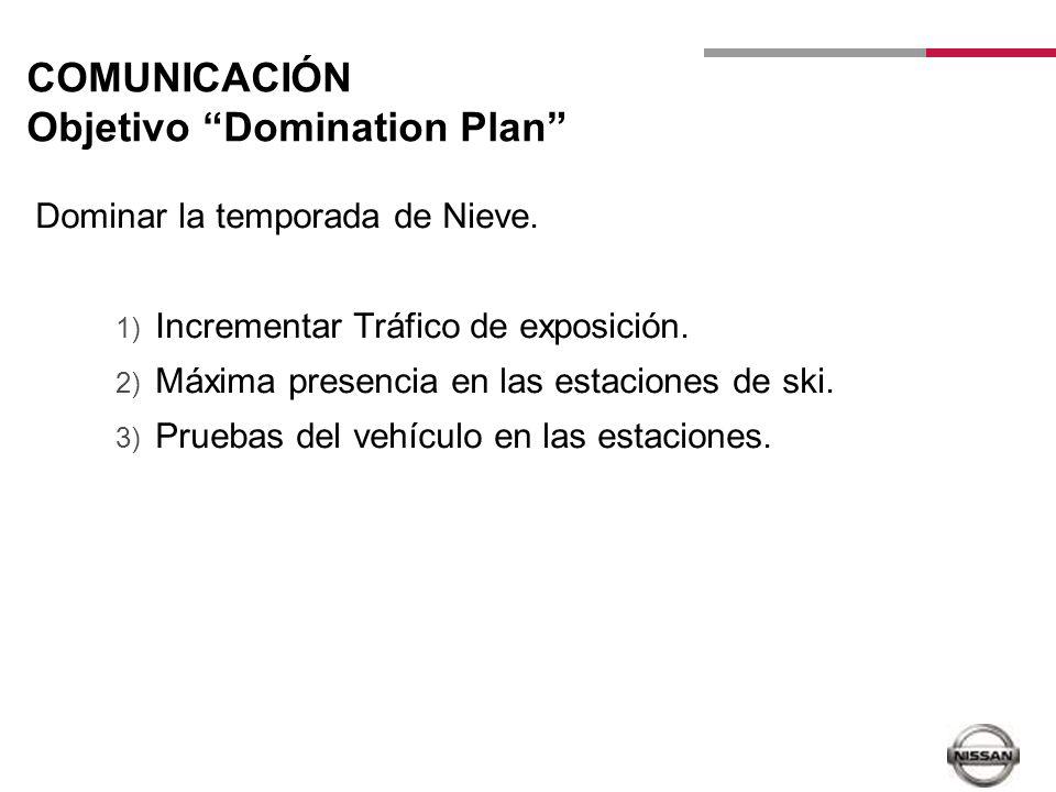 COMUNICACIÓN Objetivo Domination Plan Dominar la temporada de Nieve. 1) Incrementar Tráfico de exposición. 2) Máxima presencia en las estaciones de sk